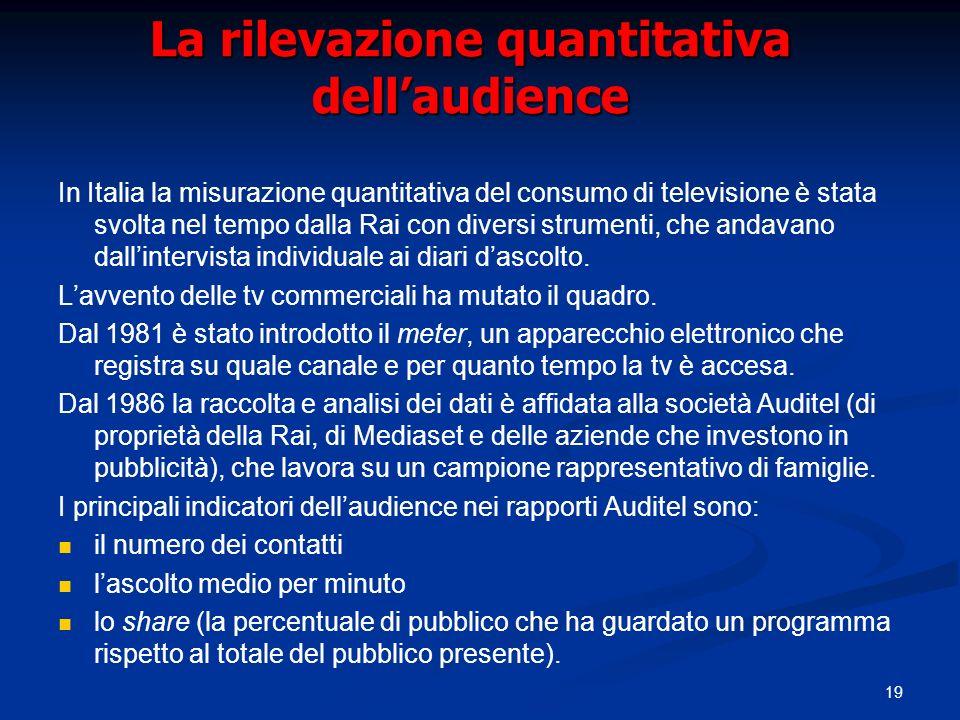 La rilevazione quantitativa dell'audience