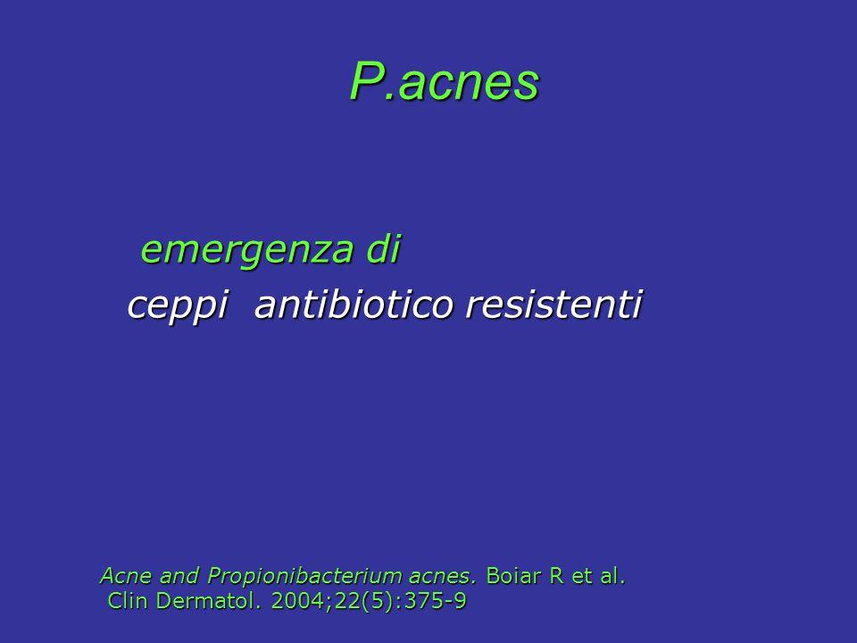 P.acnes emergenza di ceppi antibiotico resistenti