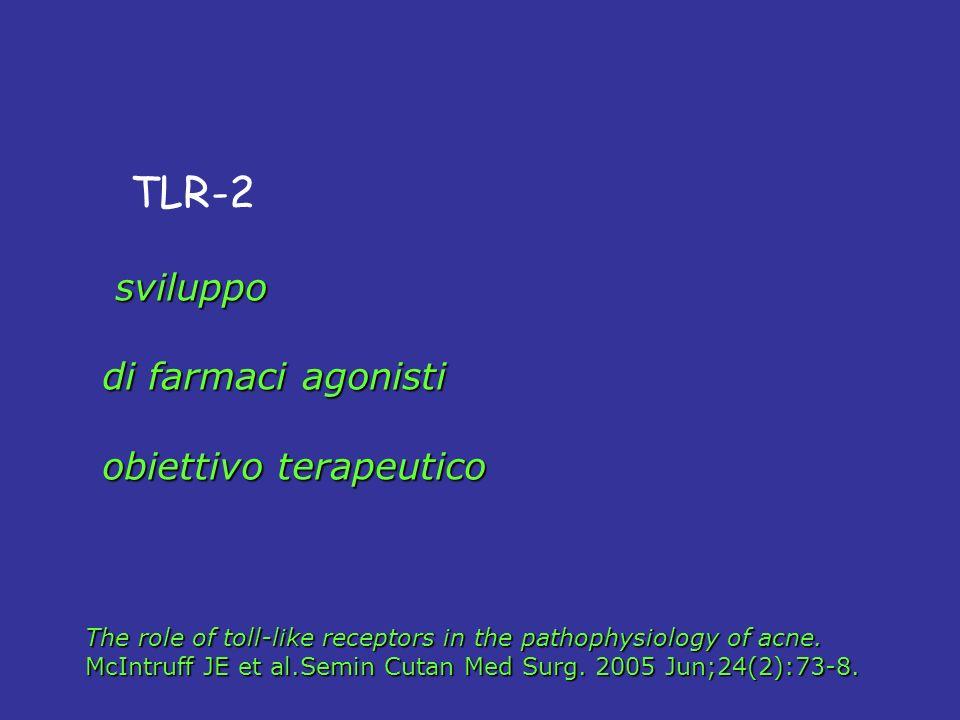 TLR-2 sviluppo di farmaci agonisti obiettivo terapeutico