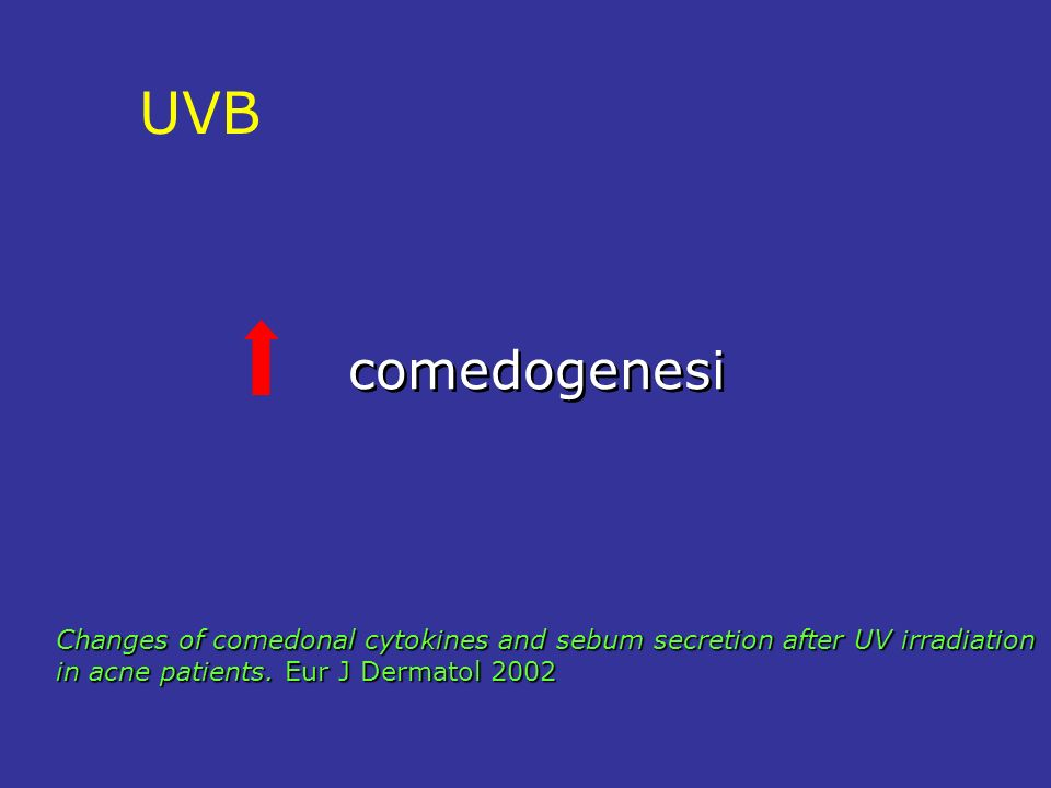 UVB comedogenesi. Changes of comedonal cytokines and sebum secretion after UV irradiation in acne patients. Eur J Dermatol 2002.