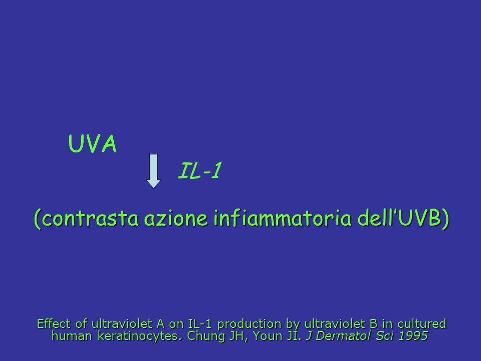 UVA IL-1 (contrasta azione infiammatoria dell'UVB)