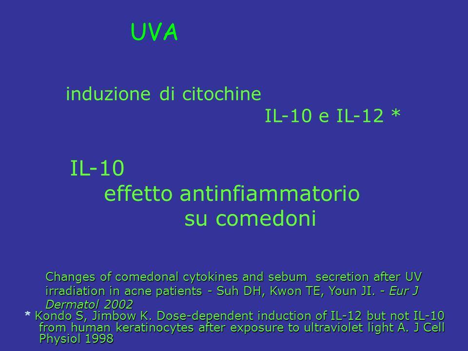 UVA IL-10 effetto antinfiammatorio su comedoni induzione di citochine