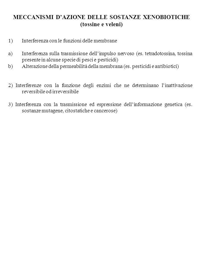 MECCANISMI D'AZIONE DELLE SOSTANZE XENOBIOTICHE