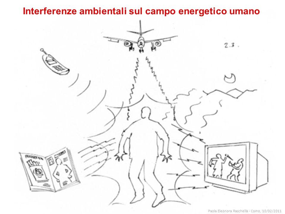 Interferenze ambientali sul campo energetico umano