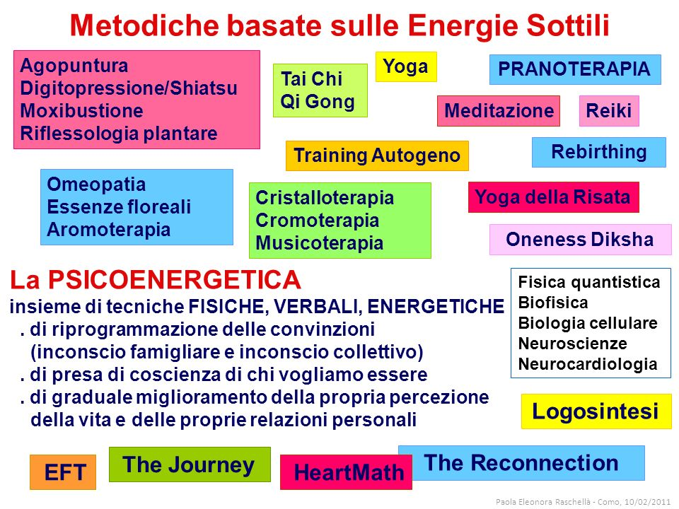 Metodiche basate sulle Energie Sottili