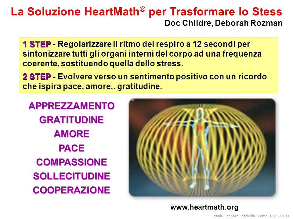 La Soluzione HeartMath® per Trasformare lo Stess