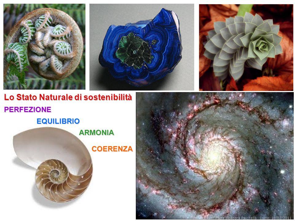 Lo Stato Naturale di sostenibilità