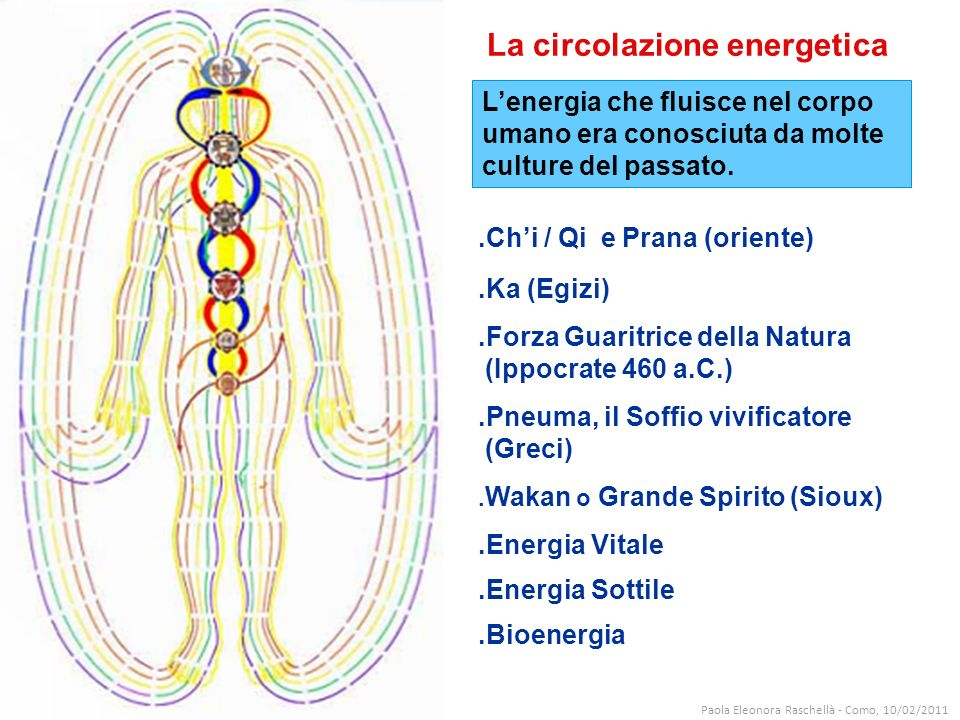 La circolazione energetica