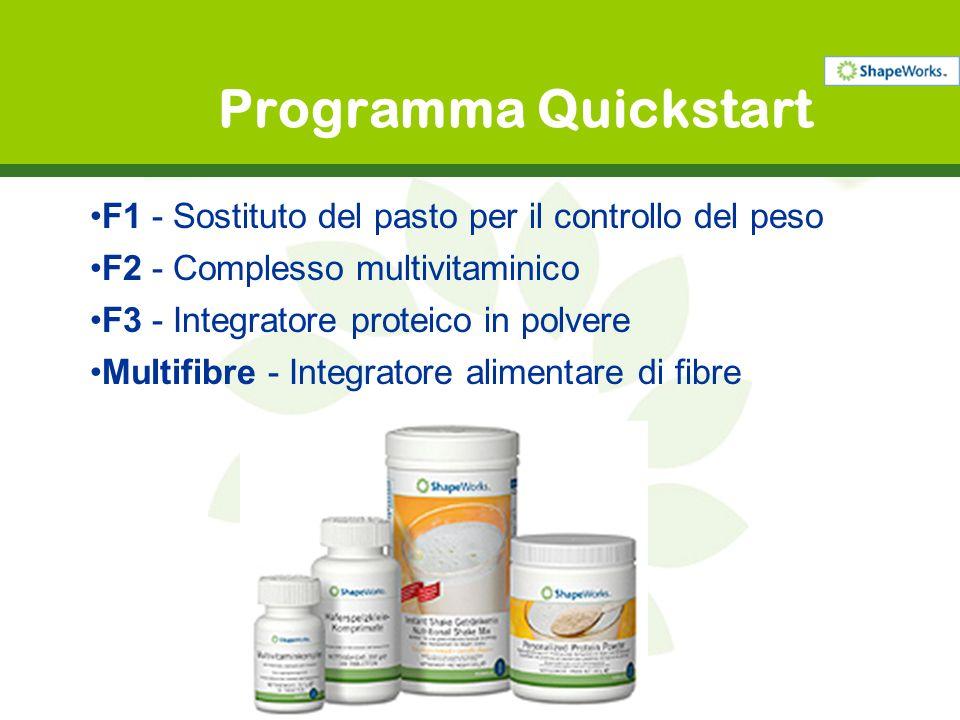 Programma Quickstart F1 - Sostituto del pasto per il controllo del peso. F2 - Complesso multivitaminico.