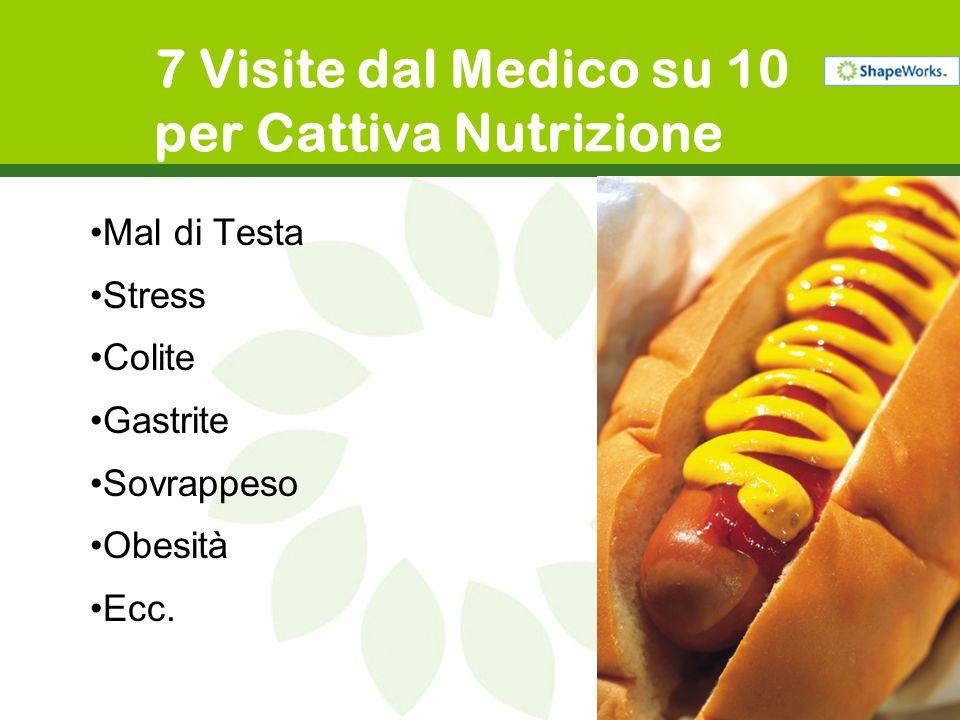 7 Visite dal Medico su 10 per Cattiva Nutrizione