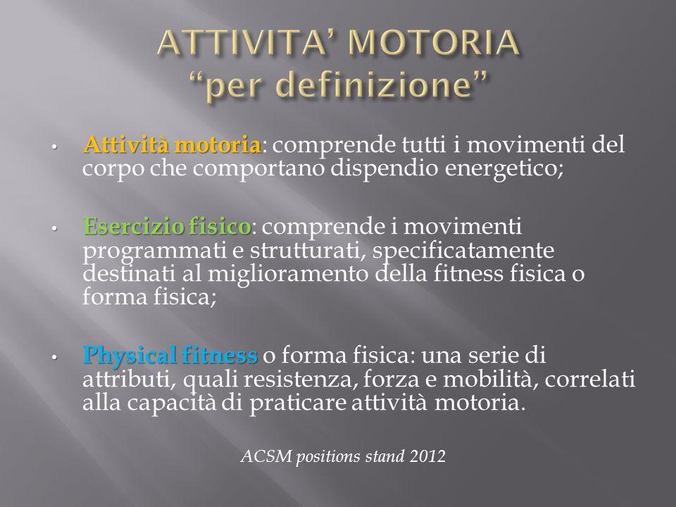 ATTIVITA' MOTORIA per definizione