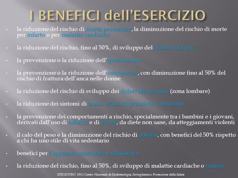 I BENEFICI dell'ESERCIZIO