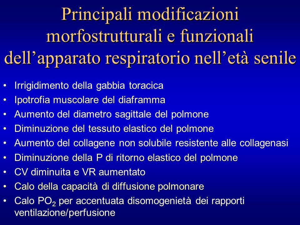 Principali modificazioni morfostrutturali e funzionali dell'apparato respiratorio nell'età senile
