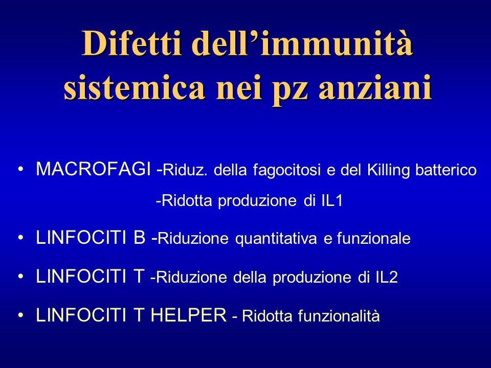 Difetti dell'immunità sistemica nei pz anziani