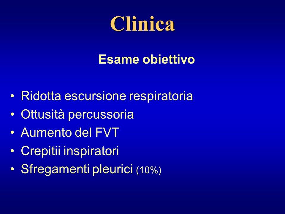 Clinica Esame obiettivo Ridotta escursione respiratoria