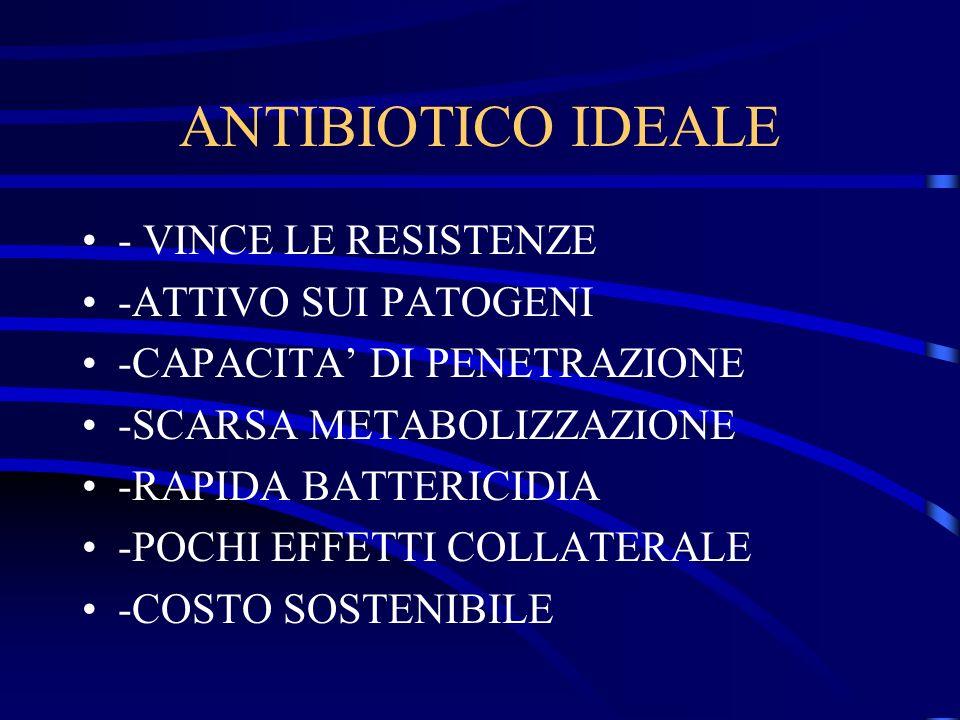 ANTIBIOTICO IDEALE - VINCE LE RESISTENZE -ATTIVO SUI PATOGENI