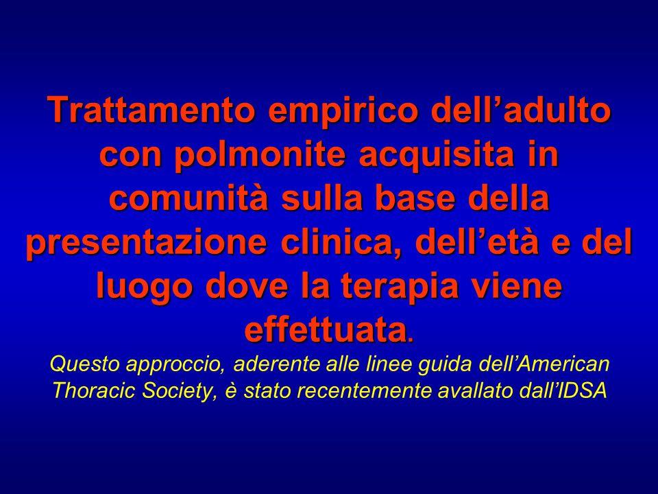 Trattamento empirico dell'adulto con polmonite acquisita in comunità sulla base della presentazione clinica, dell'età e del luogo dove la terapia viene effettuata.