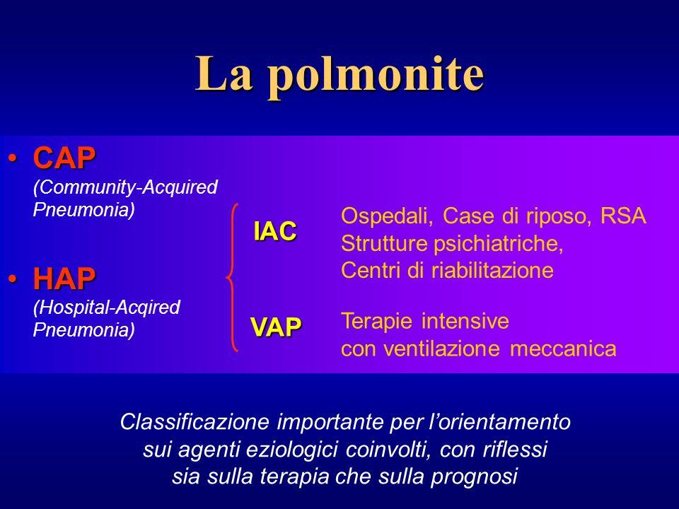 La polmonite CAP (Community-Acquired Pneumonia)