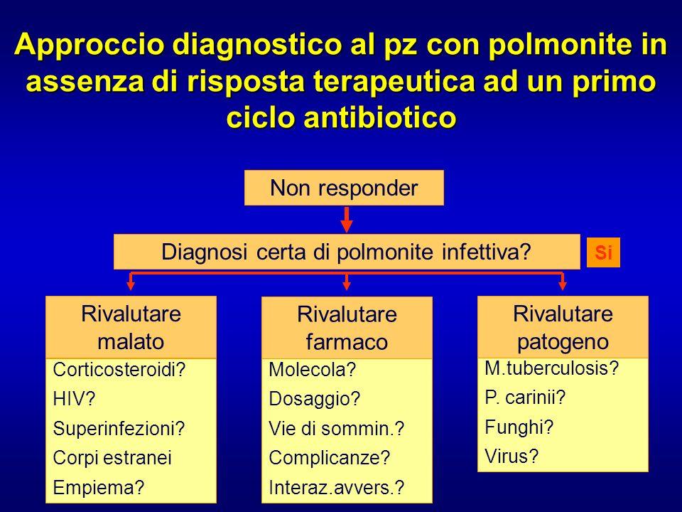 Diagnosi certa di polmonite infettiva