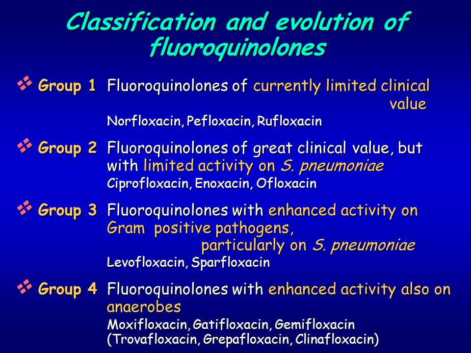 Classification and evolution of fluoroquinolones