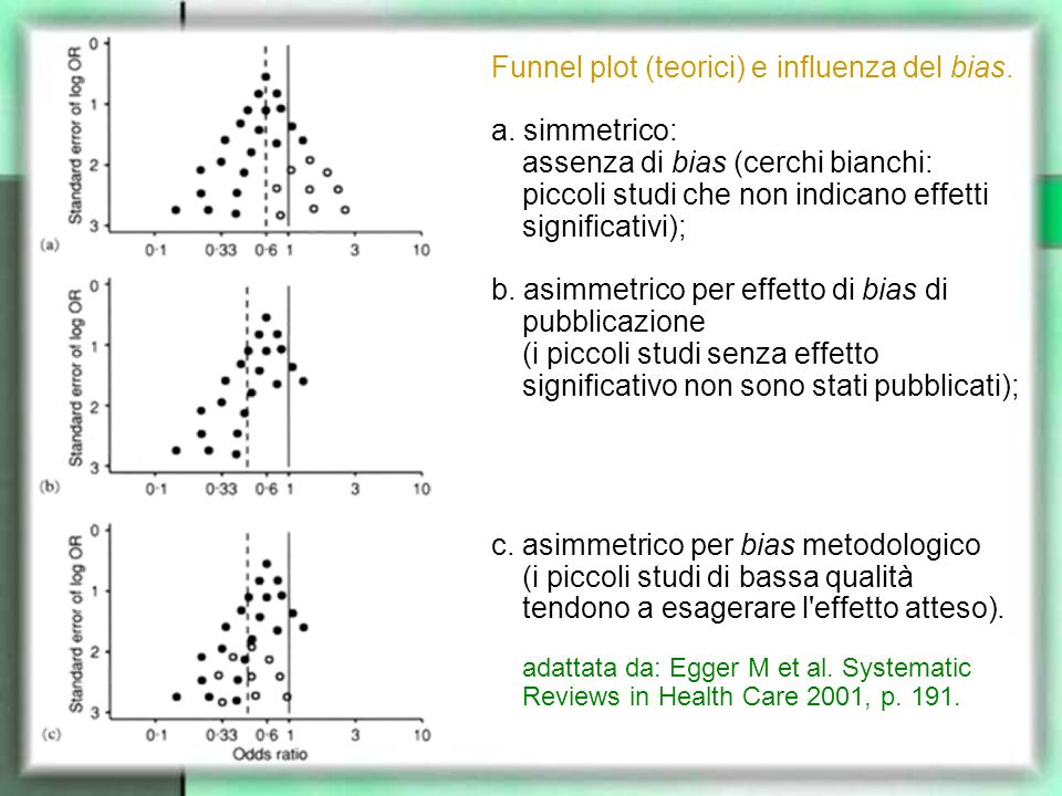 Funnel plot (teorici) e influenza del bias.