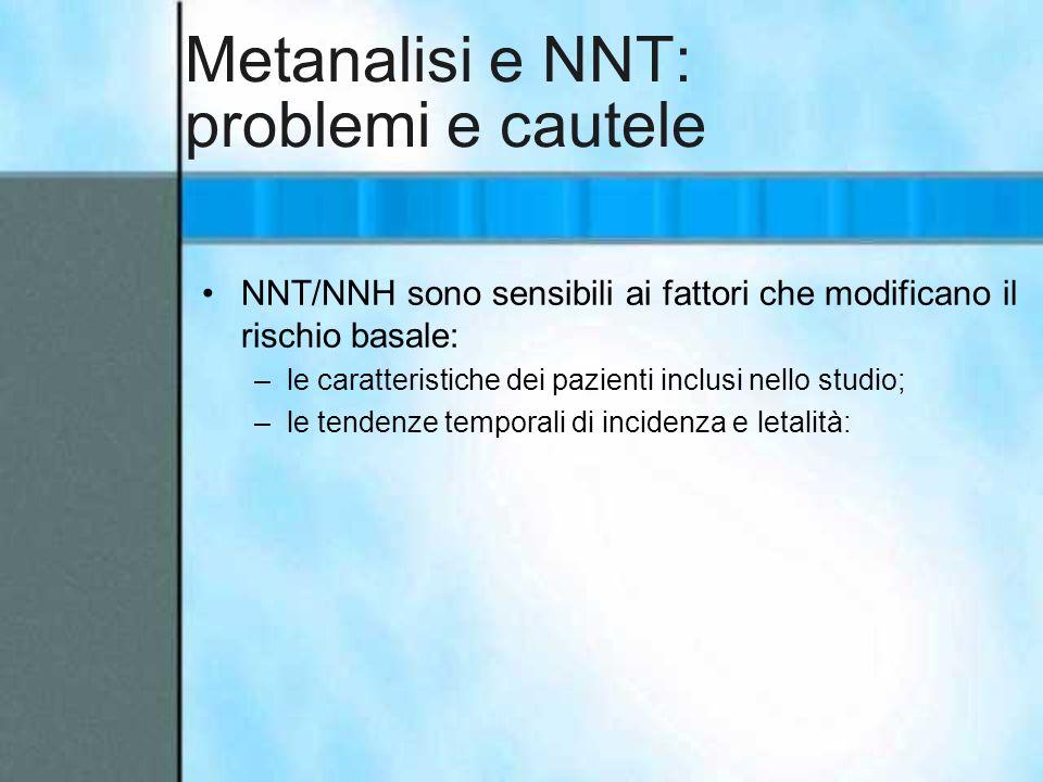 Metanalisi e NNT: problemi e cautele