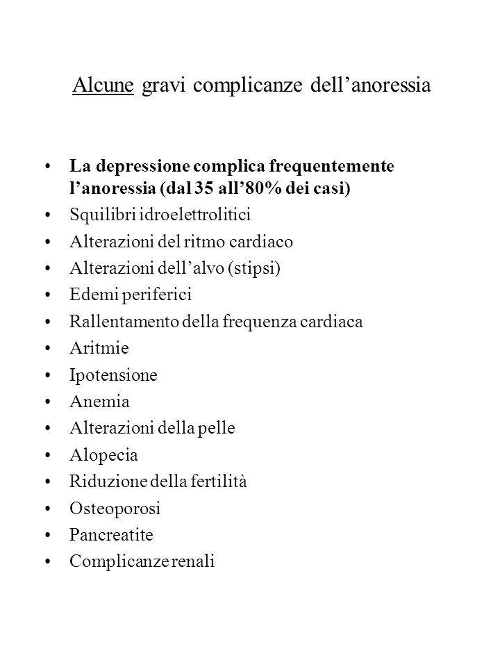 Alcune gravi complicanze dell'anoressia