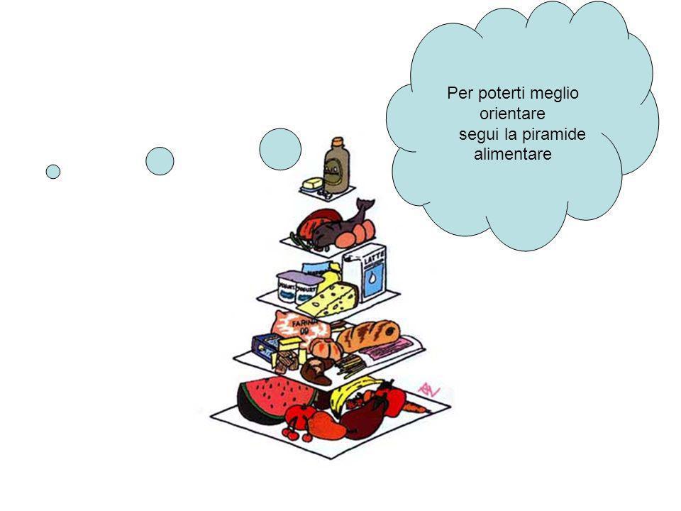 Per poterti meglio orientare segui la piramide alimentare