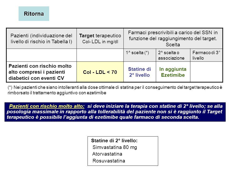 Ritorna Pazienti (individuazione del livello di rischio in Tabella I)