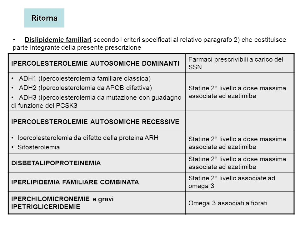 Ritorna Farmaci prescrivibili a carico del SSN