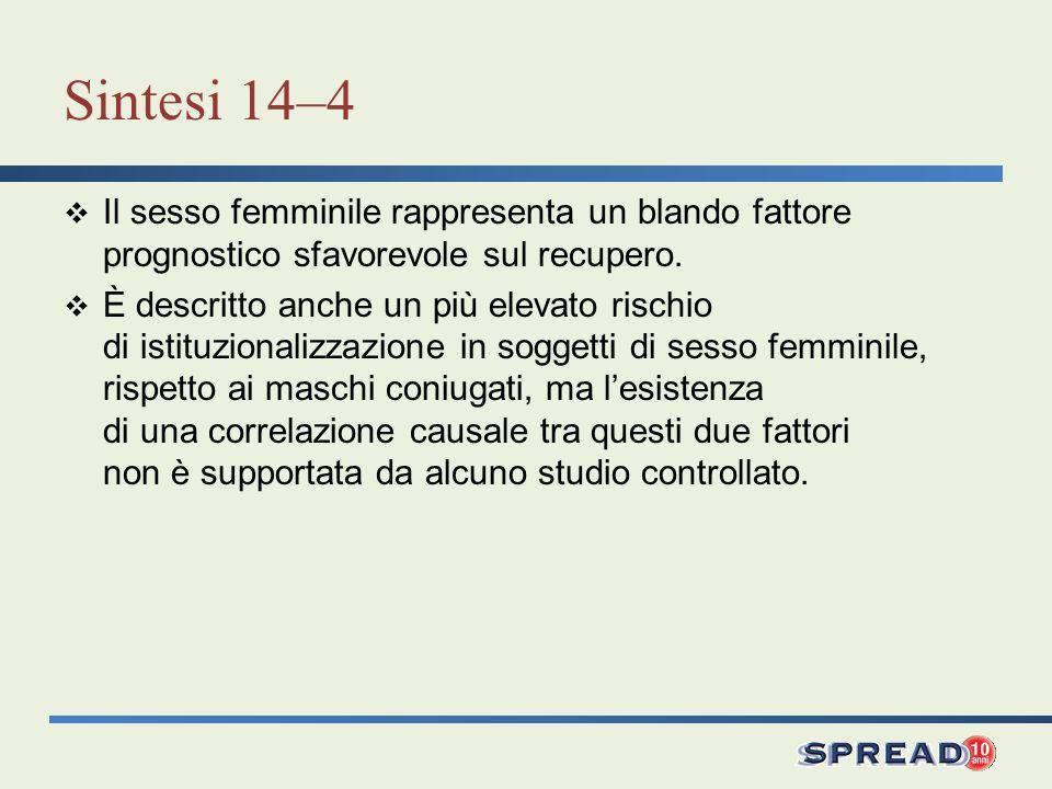 Sintesi 14–4 Il sesso femminile rappresenta un blando fattore prognostico sfavorevole sul recupero.