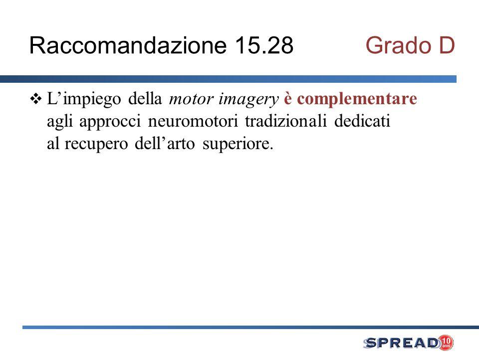 Raccomandazione 15.28 Grado D