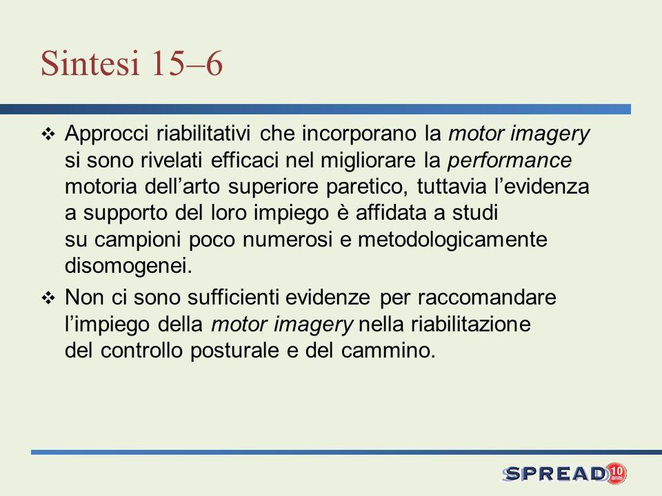 Sintesi 15–6
