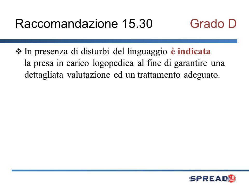 Raccomandazione 15.30 Grado D