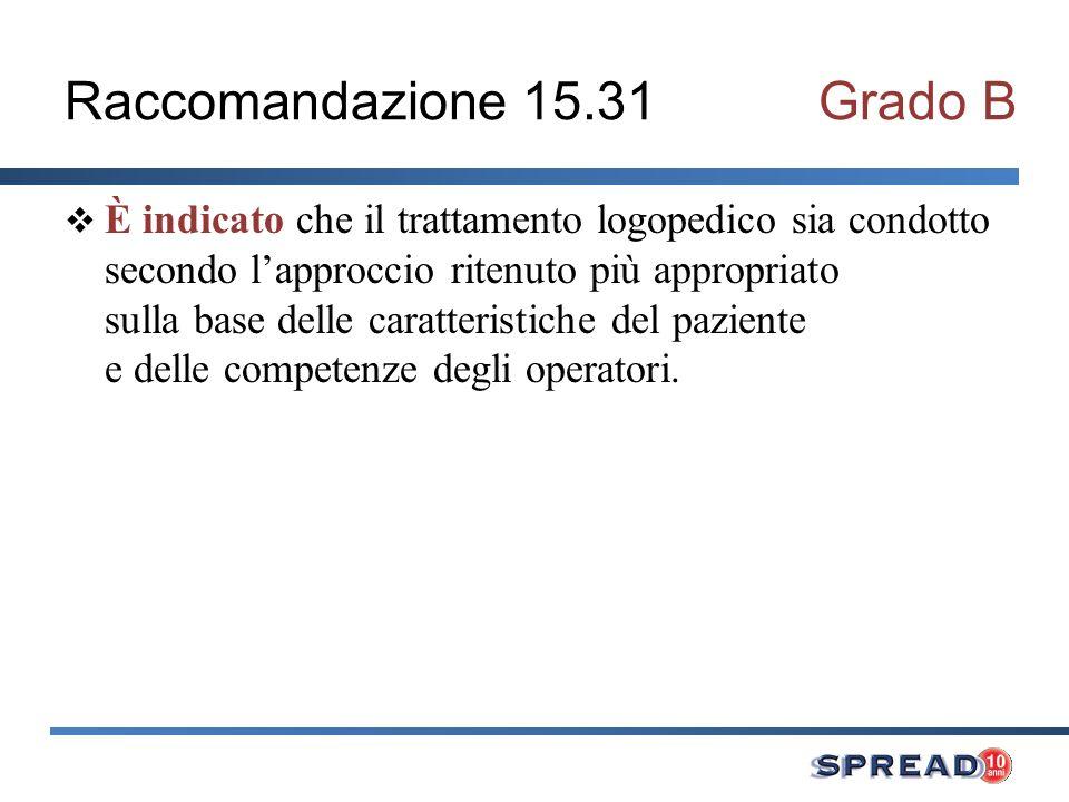 Raccomandazione 15.31 Grado B