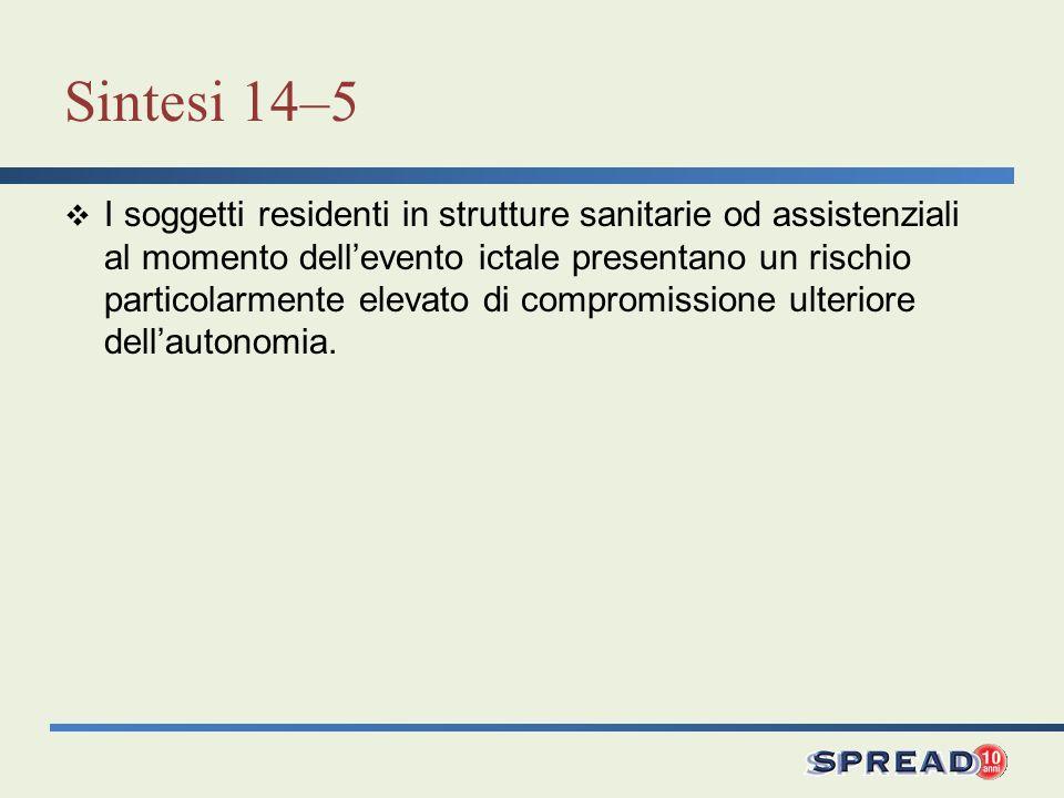Sintesi 14–5