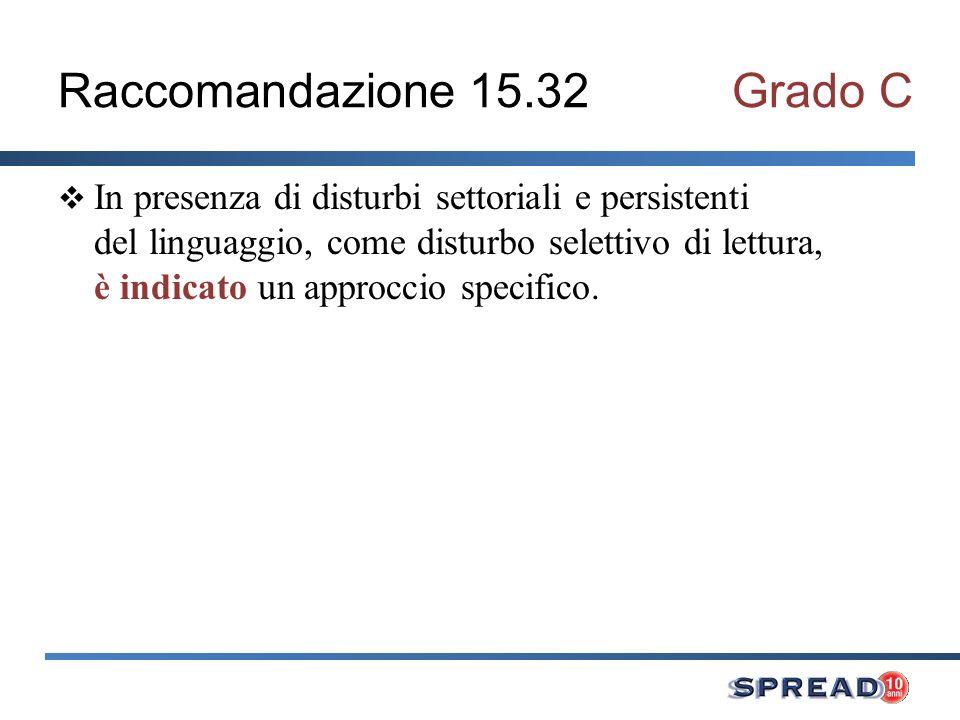 Raccomandazione 15.32 Grado C