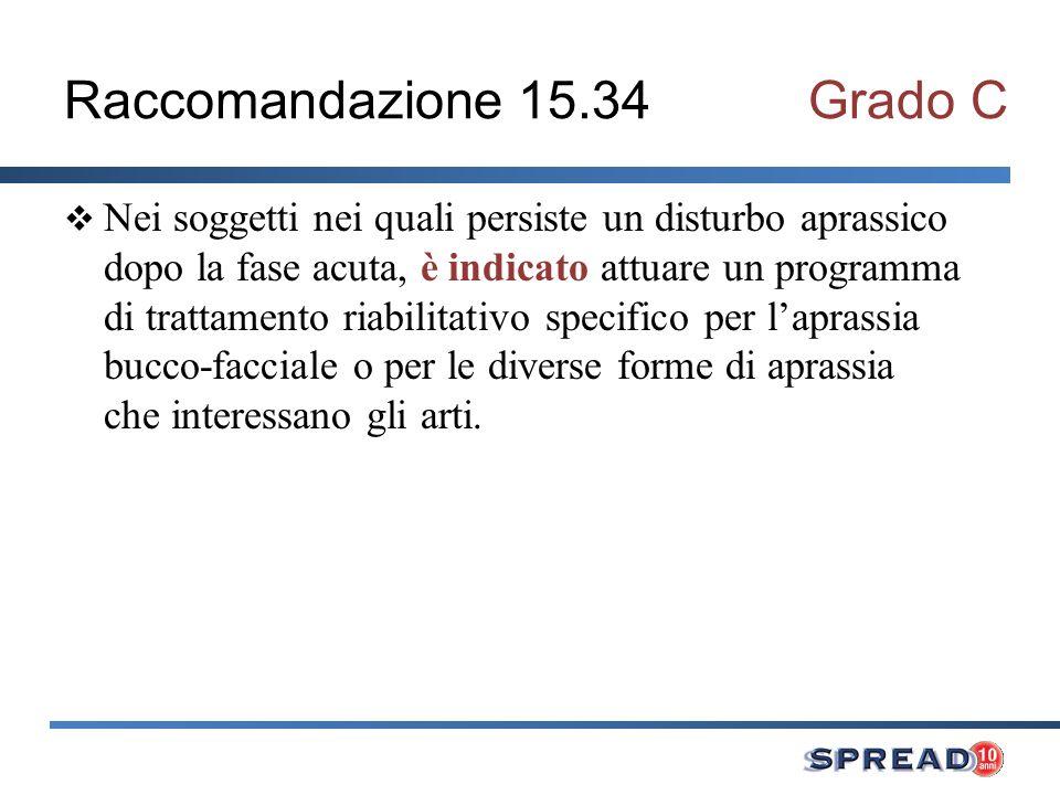 Raccomandazione 15.34 Grado C