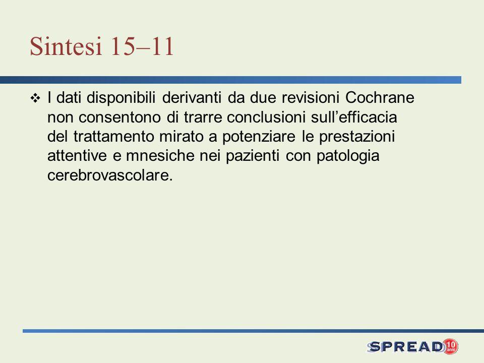Sintesi 15–11