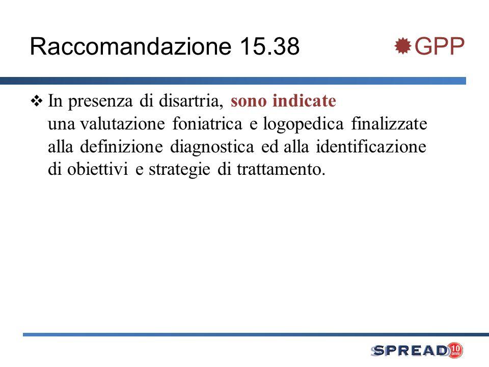 Raccomandazione 15.38 GPP