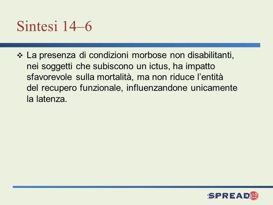Sintesi 14–6