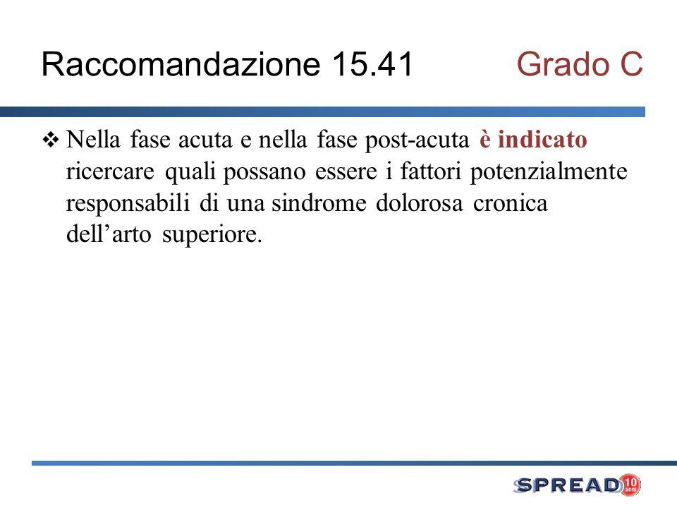 Raccomandazione 15.41 Grado C