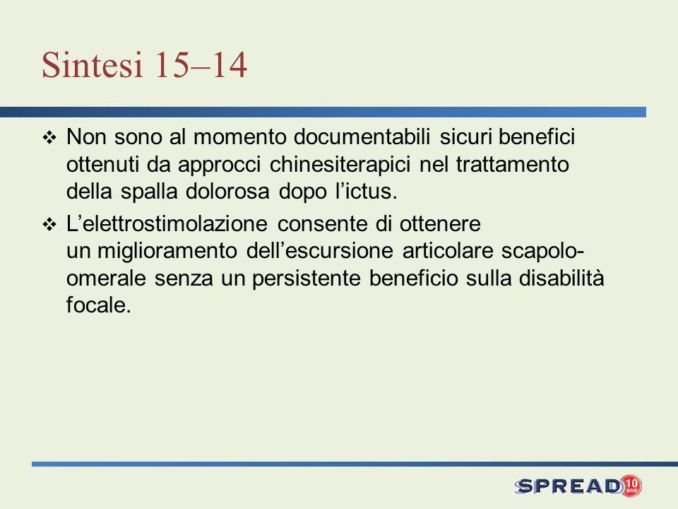 Sintesi 15–14