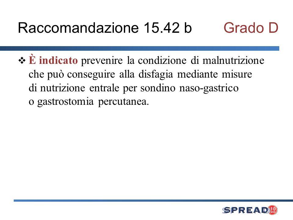 Raccomandazione 15.42 b Grado D
