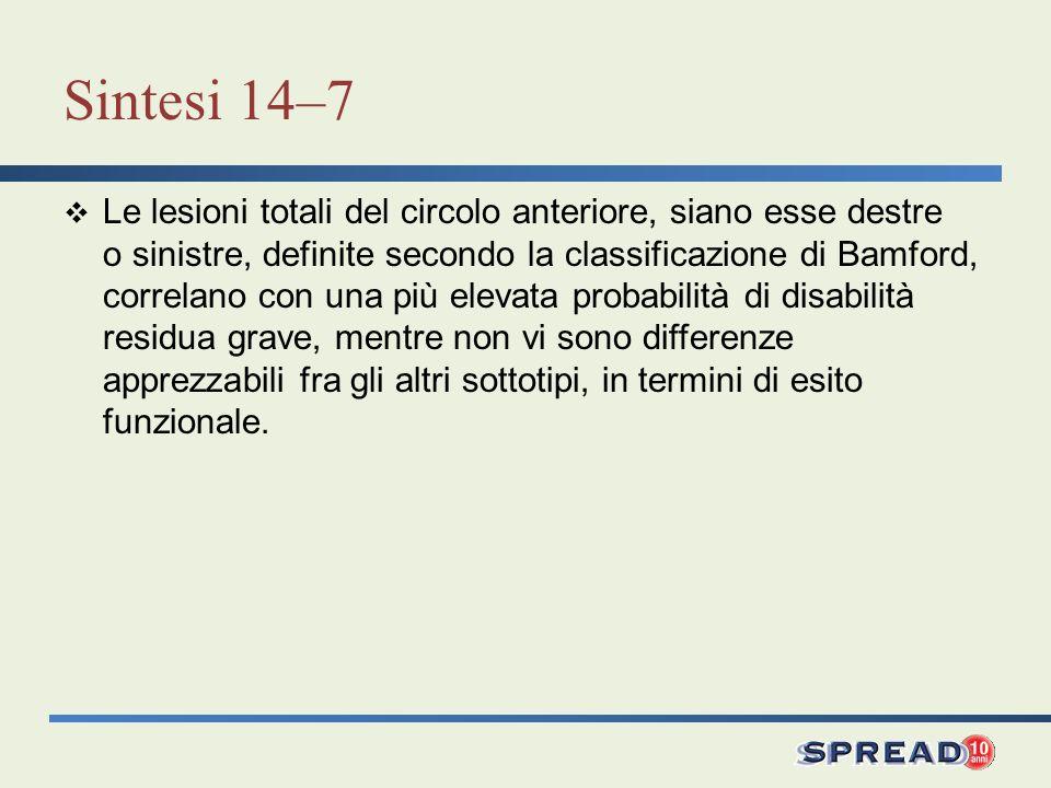 Sintesi 14–7