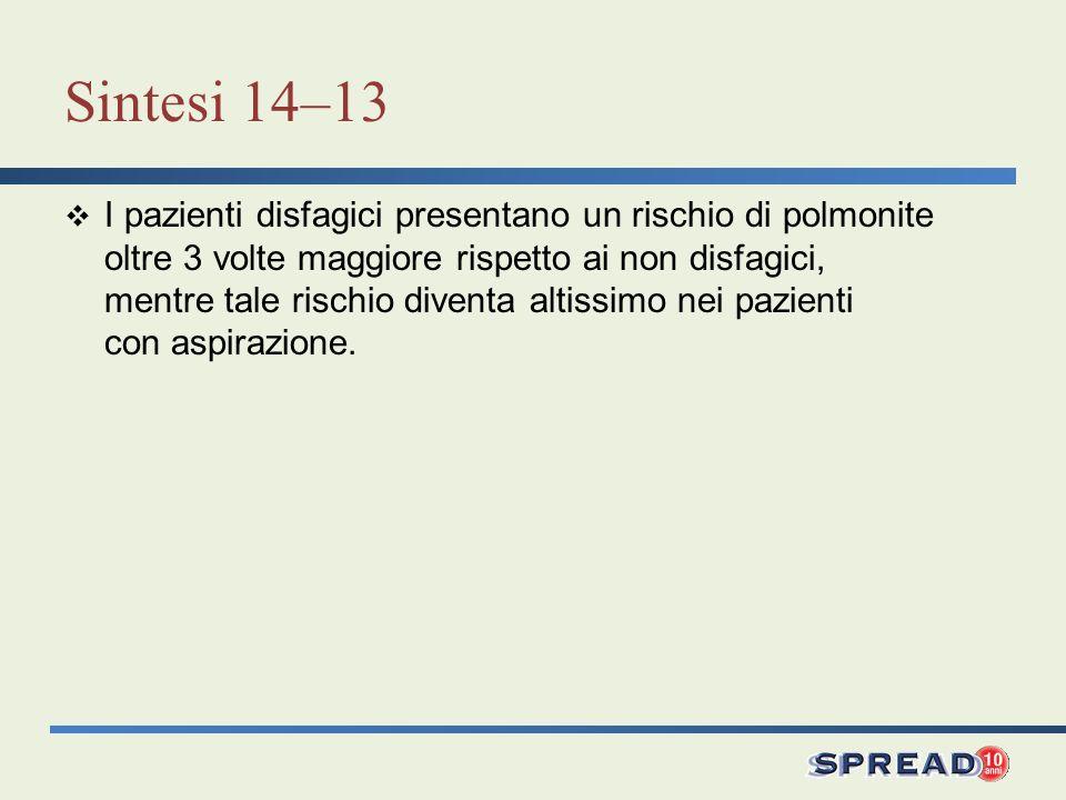 Sintesi 14–13