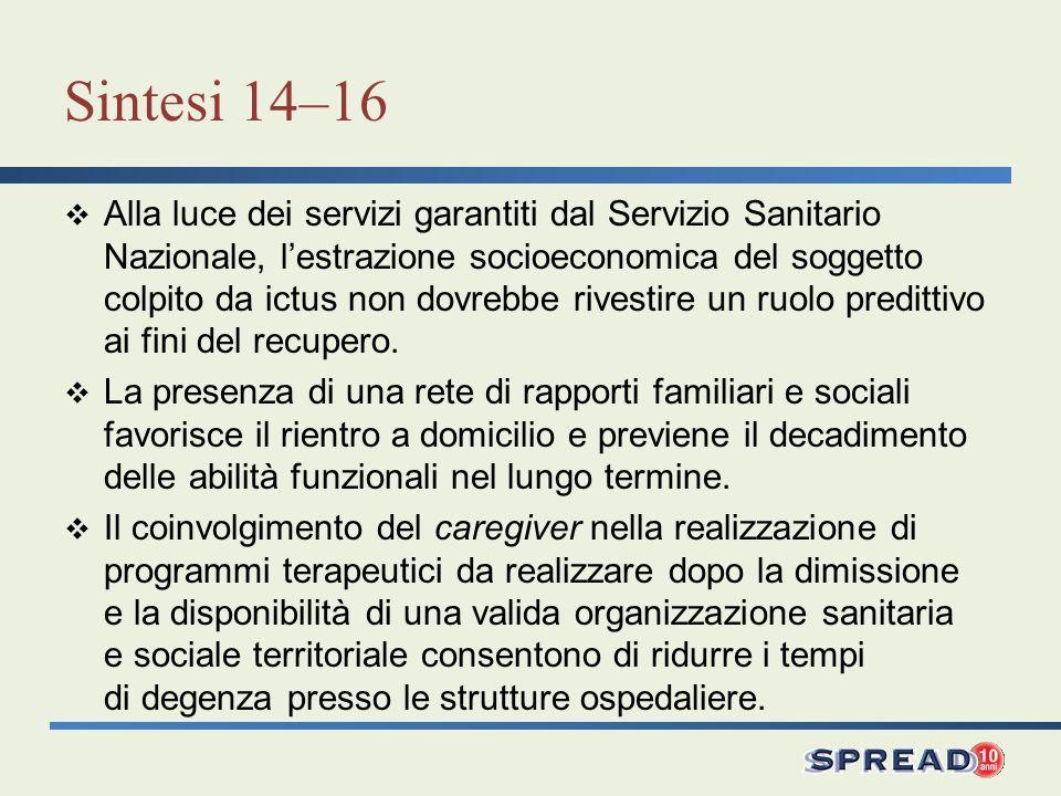 Sintesi 14–16