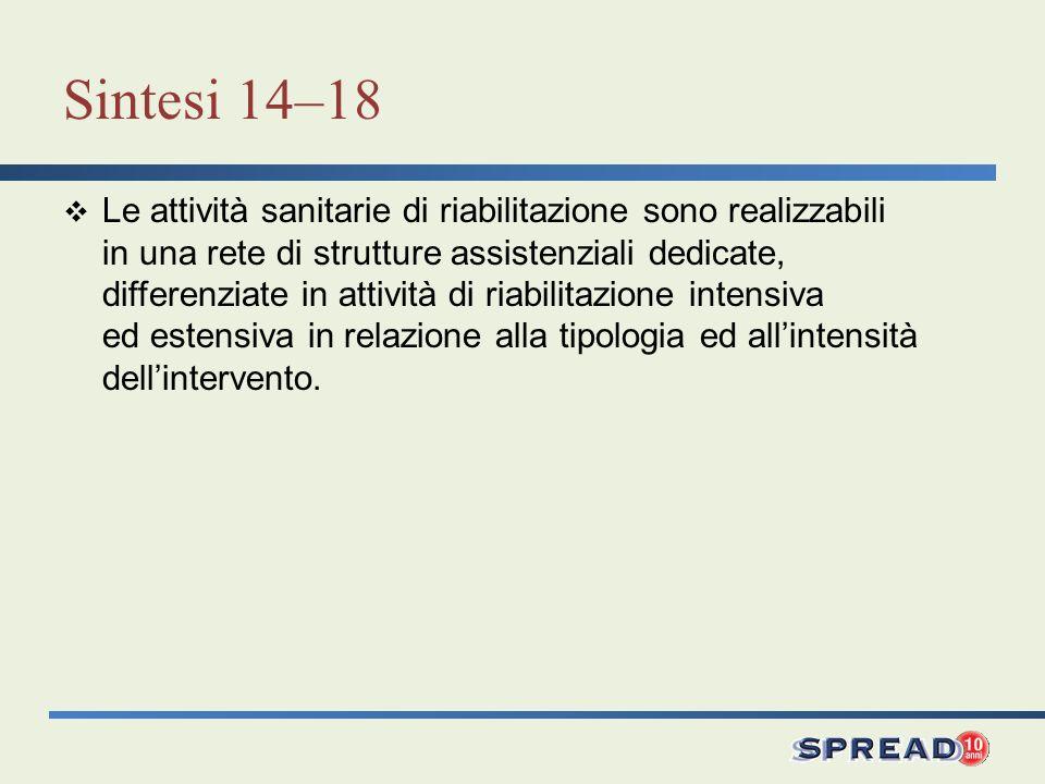 Sintesi 14–18