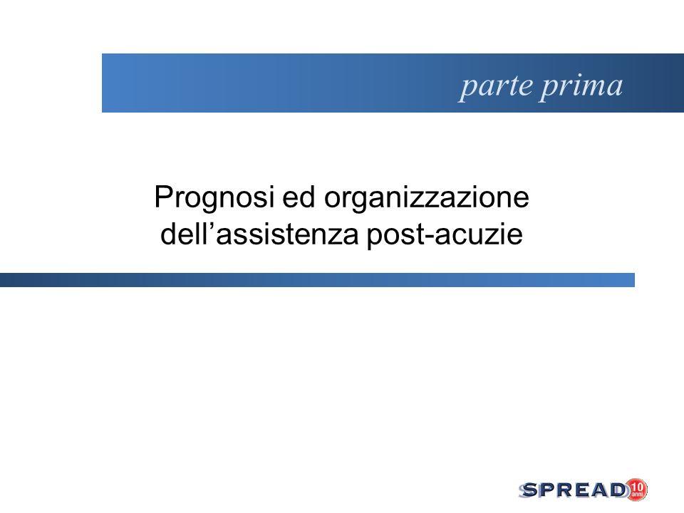 Prognosi ed organizzazione dell'assistenza post-acuzie