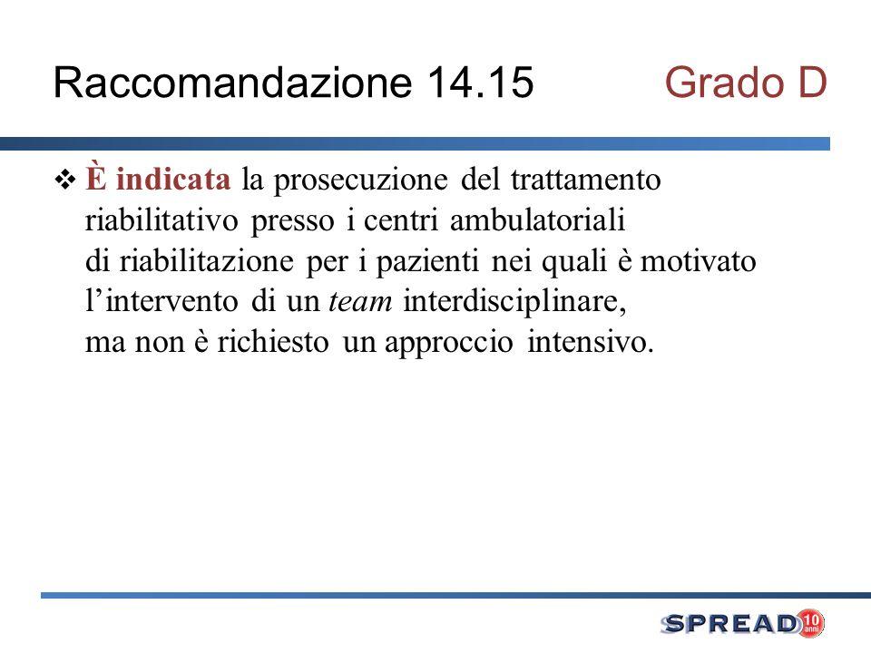 Raccomandazione 14.15 Grado D
